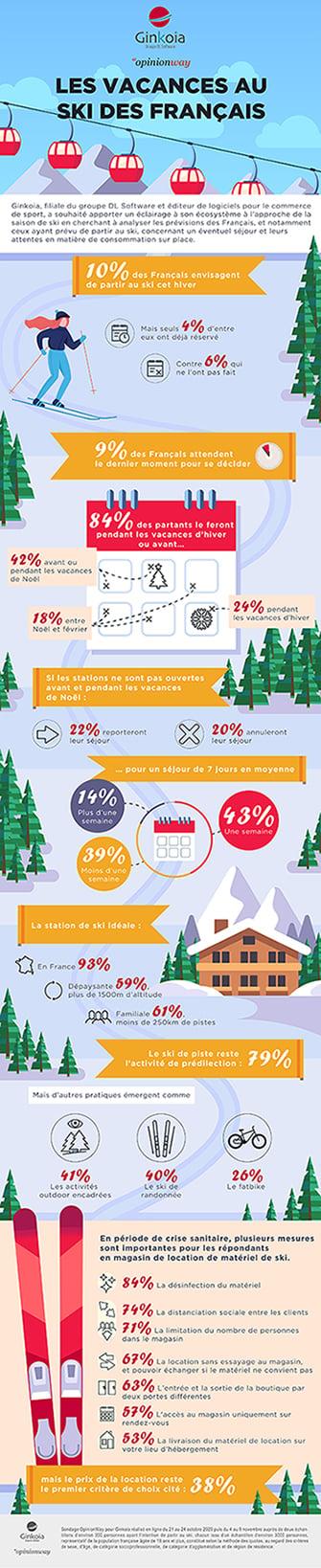 infographie les francais et le ski pour la saison 2020 2021